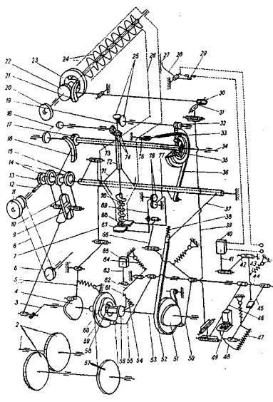 Кинематическая схема шнекового