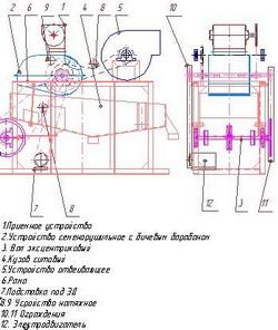 Общая схема семенорушки
