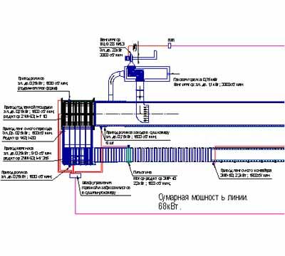 Электрическая схема размещения