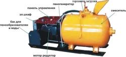 Производство пенобетона ПБУ-1000