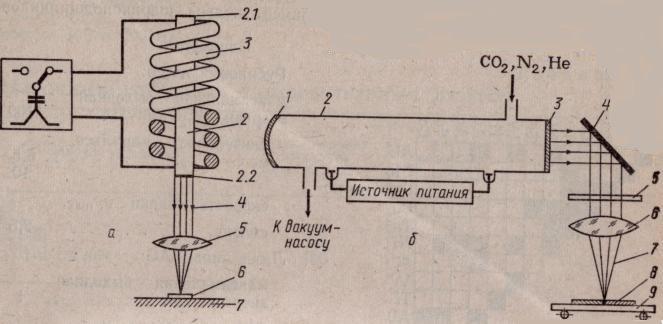 Как сделать режущий лазер в домашних условиях - Zdravie-info.ru