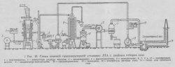 Схема опытной установки ЛТА с двойным отбором газа