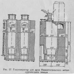 Газогенератор для дров Нижнетагильского металлургического завода