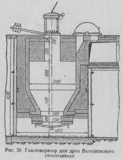 Газогенератор для дров Бытошевского стеклозавода