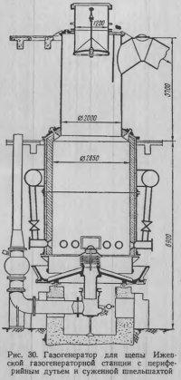 Газогенератор для щепы Ижевской газогенераторной станции с переферийным дутьём и суженной швельшахтой