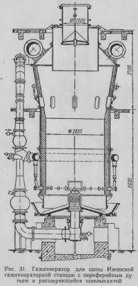 Газогенератор для щепы Ижевской газогенераторной станции с переферийным дутьём и расширяющейся швельшахтой