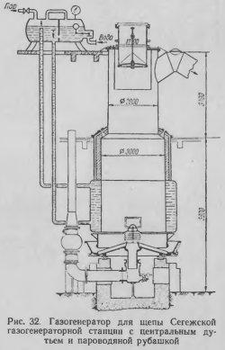 Газогенератор для щепы Cегежской газогенераторной станции