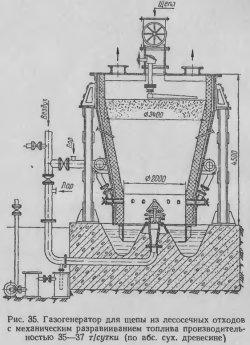 Газогенератор для щепы  из лесосечных отходов с механическим разравниванием топлива