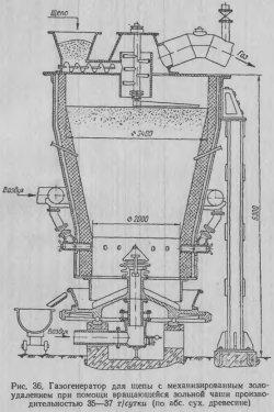 Газогенератор для щепы  с механизированным золоудалением