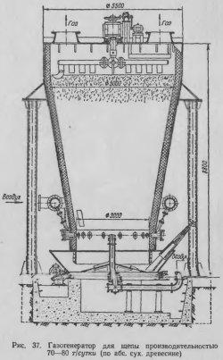 Газогенератор для щепы  производительностью 70 — 80 т/сутки