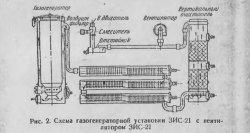 Схема газогенераторной установки автомобиля ЗИС-21 второго выпуска
