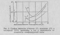 Температура газа в горловинегазогенератора