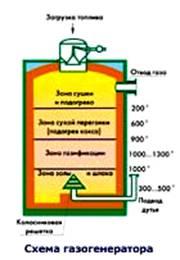 Принцип дуговой сварки в защитном газе с принудительным формированием шва