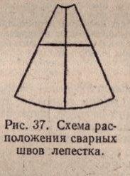 Схема расположения сварных швов лепестка