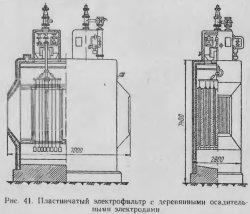 Пластинчатый электрофильтр с деревянными осадительными электродами
