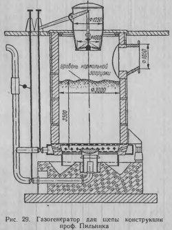 Газогенератор для щепы конструкции проф. пильника