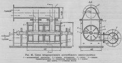 Схема четырёхроторного центробежного смолотделителя