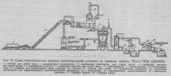 Схема технологического процесса газогенераторной установки по типовому проекту