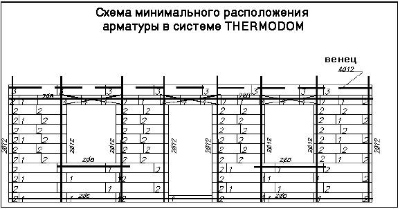 При укладке пенопластовых элементов следует их дополнительно соединить проволокой (Ø3 мм) (рис.23) .
