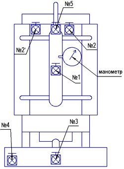 Схема подключения блок-формы термодом