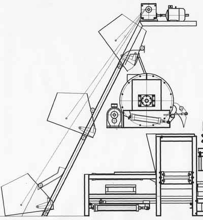 Транспортеры  дозаторы устройств фасовки сыпучих