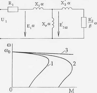 Рисунок 4 - Схема замещения є
