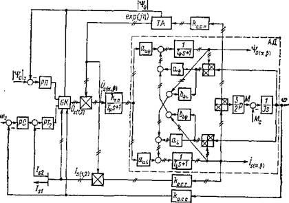 Структурная схема привода
