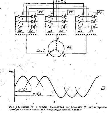 Схема тиристорных преобразователей частоты фото 793