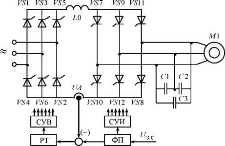 Автономные инверторы тока