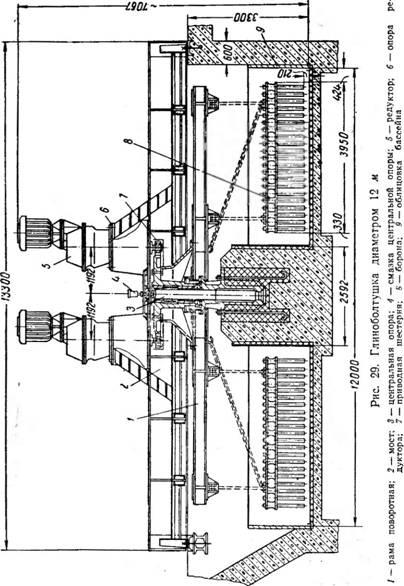 Метром 5—12 м и глубиной 1,8—5