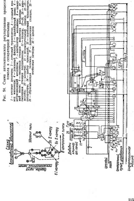 Электроакустический регулятор