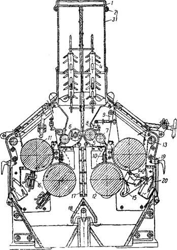 Схема вальцового станка ЗМ: