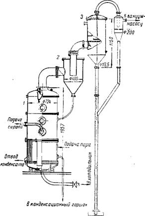 Вакуум-аппарат конструкции