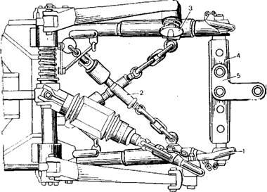 Подготовка двигателя тракторов ДТ-75М, ДТ-75Б, ДТ-75К к.