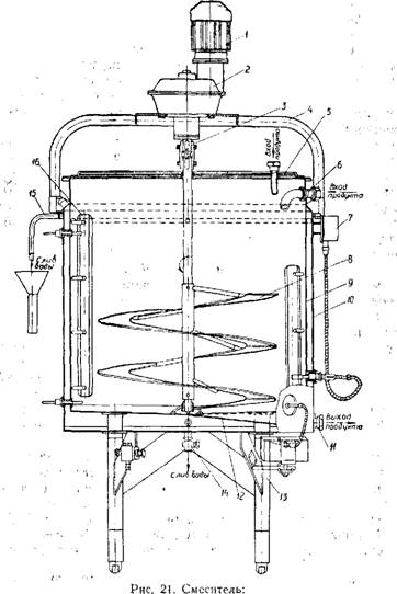 1 — электродвигатель