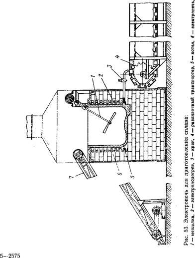 Двигатель с редуктором для транспортера львовский конвейер
