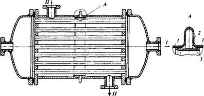 В теплообменниках рекуперативного типа Кожухотрубный испаритель Alfa Laval DM3-419-2 Балашов