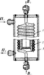 Змеевиковых теплообменников Подогреватель высокого давления ПВ-425-230-25-4 Биробиджан