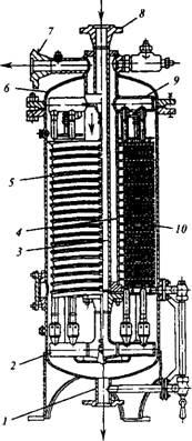 Конструкция змеевикового теплообменника Уплотнения теплообменника Sondex S120 Владивосток