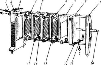 Пластинчато ребристый теплообменник Пластины теплообменника Sondex S600 Киров