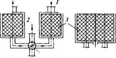 Высокотемпературные рекуперативные теплообменники теплообменник паяный купить