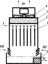 технические условия на ремонт теплообменников