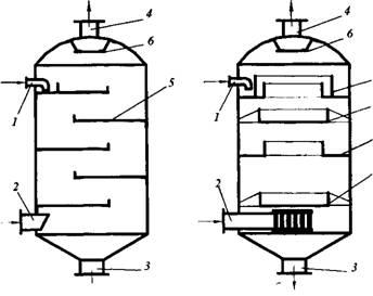 Регенерационные теплообменники теплообменники с большим кпд