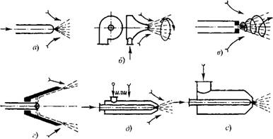 Схемы водяной мельниц их устройства