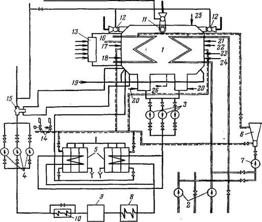 Рис. 6-2.  Схема конденсационной установки турбины К-300-240 ХТГЗ. w.