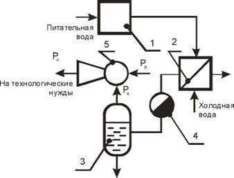 Теплообменники утилизация тепла Установка для промывки BWT L802/P Barracuda Обнинск