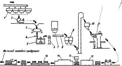 Производство облицовочных керамических плиток чистка ковров алматы