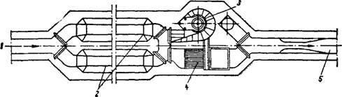 Схема установки решеток-дробилок в блоке с песколовками. впуск сточных зод; 2 - песколовки; 3 - решетка дробилка, 4...