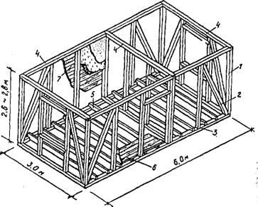 Чтобы это проделать, раскладывают на горизонтальной поверхности нижнюю и верхнюю обвязки, балки пола...