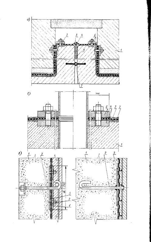 Гидроизоляции деформационный шов